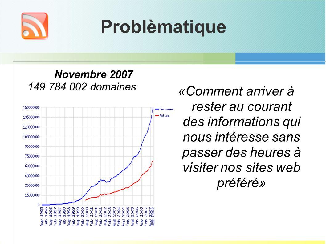 Problèmatique Novembre 2007 149 784 002 domaines «Comment arriver à rester au courant des informations qui nous intéresse sans passer des heures à visiter nos sites web préféré»