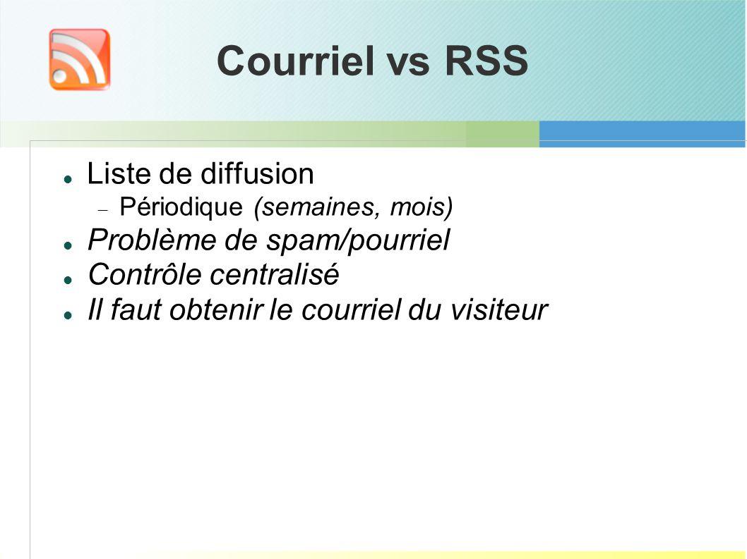 Courriel vs RSS Liste de diffusion Périodique (semaines, mois) Problème de spam/pourriel Contrôle centralisé Il faut obtenir le courriel du visiteur