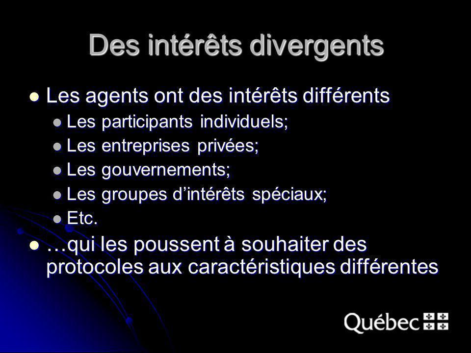 Des intérêts divergents Les agents ont des intérêts différents Les agents ont des intérêts différents Les participants individuels; Les participants individuels; Les entreprises privées; Les entreprises privées; Les gouvernements; Les gouvernements; Les groupes dintérêts spéciaux; Les groupes dintérêts spéciaux; Etc.