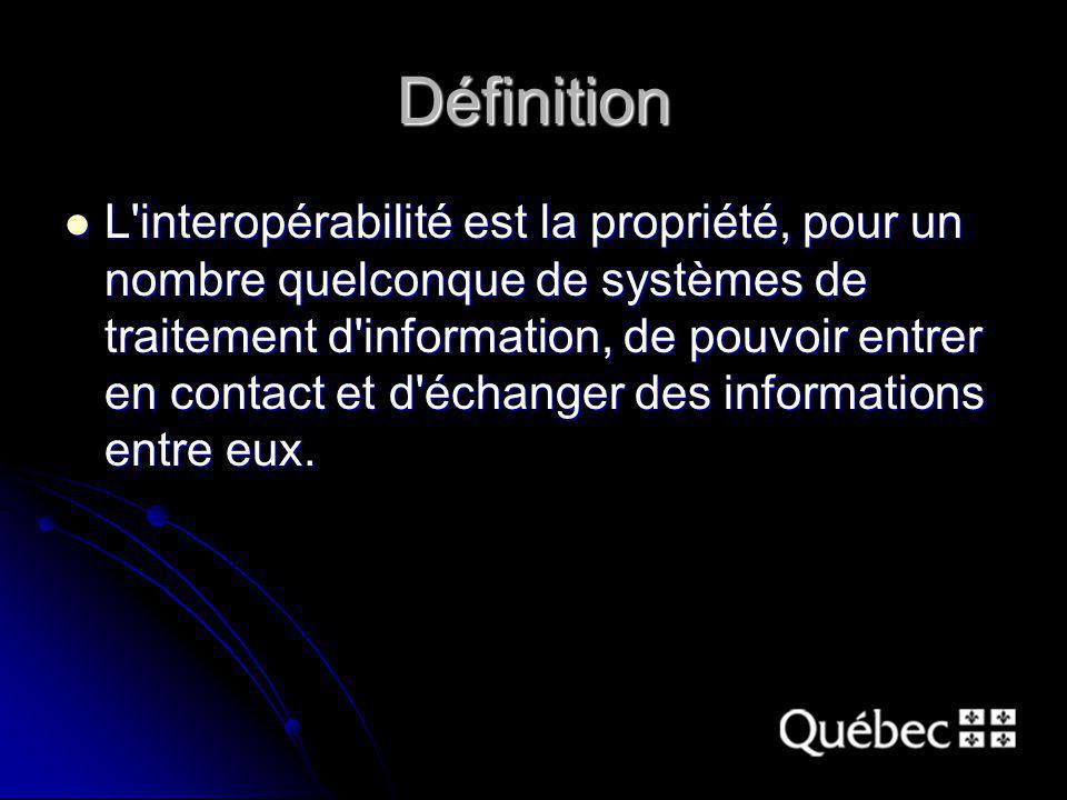 Définition L'interopérabilité est la propriété, pour un nombre quelconque de systèmes de traitement d'information, de pouvoir entrer en contact et d'é