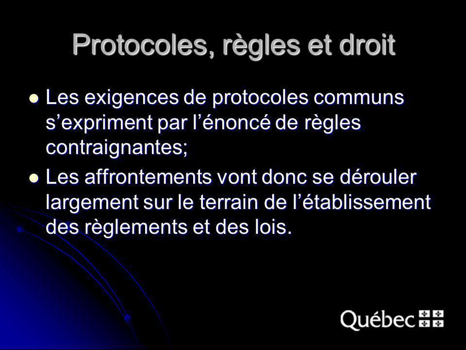 Protocoles, règles et droit Les exigences de protocoles communs sexpriment par lénoncé de règles contraignantes; Les exigences de protocoles communs s