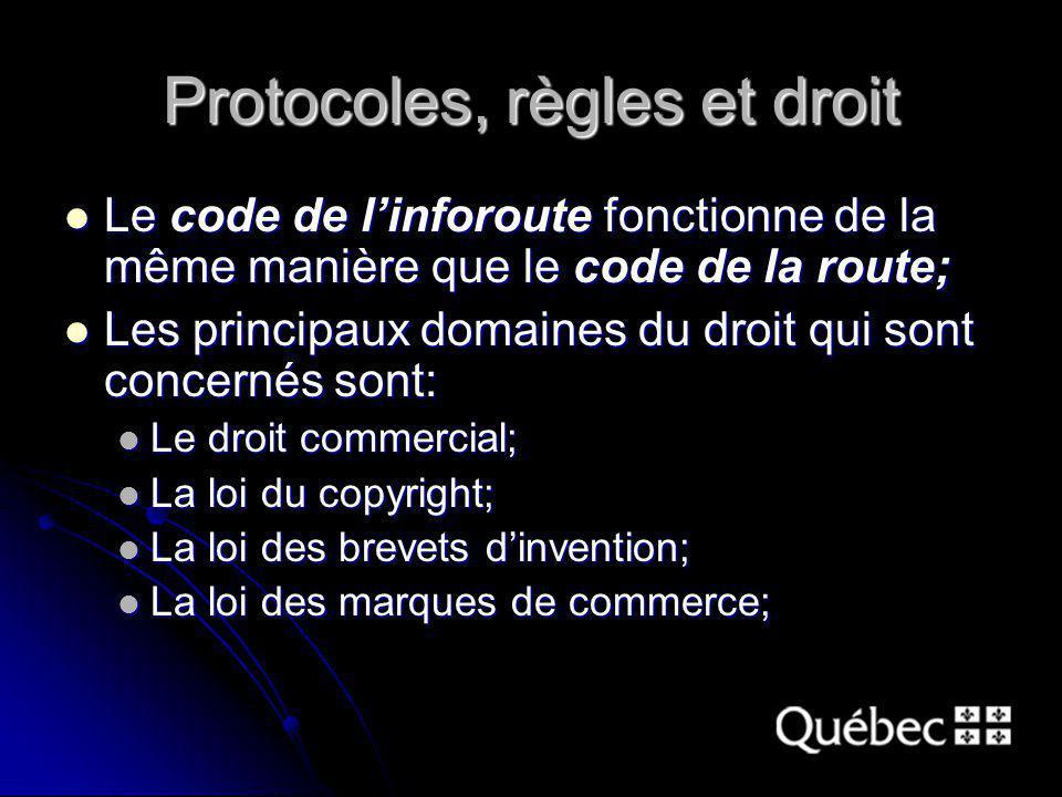 Protocoles, règles et droit Le code de linforoute fonctionne de la même manière que le code de la route; Le code de linforoute fonctionne de la même manière que le code de la route; Les principaux domaines du droit qui sont concernés sont: Les principaux domaines du droit qui sont concernés sont: Le droit commercial; Le droit commercial; La loi du copyright; La loi du copyright; La loi des brevets dinvention; La loi des brevets dinvention; La loi des marques de commerce; La loi des marques de commerce;