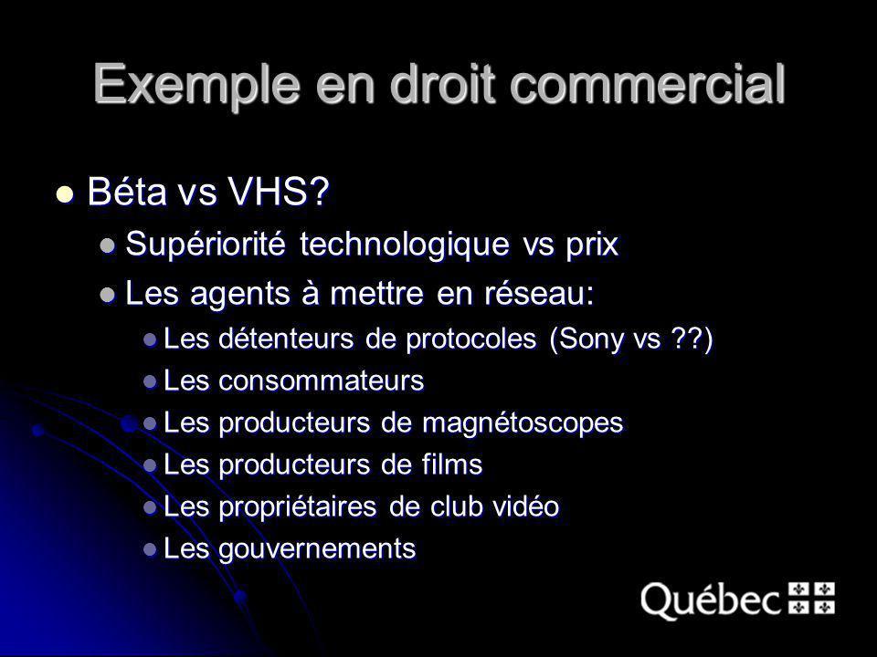 Exemple en droit commercial Béta vs VHS? Béta vs VHS? Supériorité technologique vs prix Supériorité technologique vs prix Les agents à mettre en résea