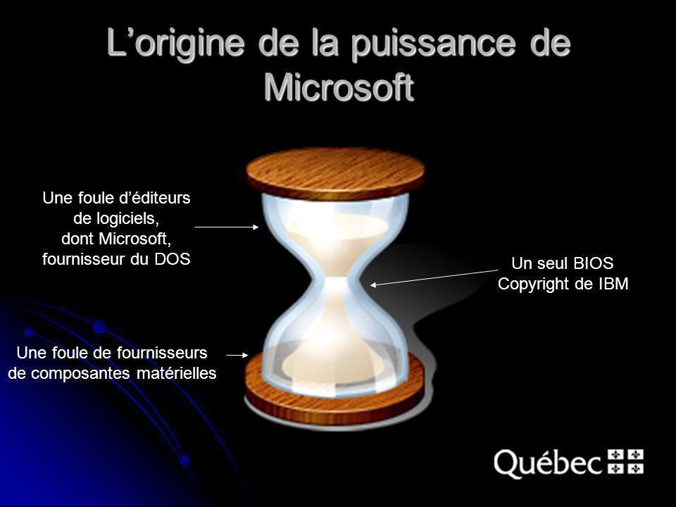 Lorigine de la puissance de Microsoft Une foule déditeurs de logiciels, dont Microsoft, fournisseur du DOS Une foule de fournisseurs de composantes ma