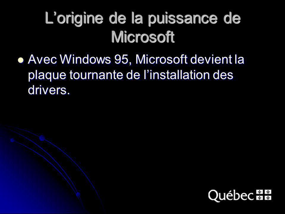 Lorigine de la puissance de Microsoft Avec Windows 95, Microsoft devient la plaque tournante de linstallation des drivers. Avec Windows 95, Microsoft