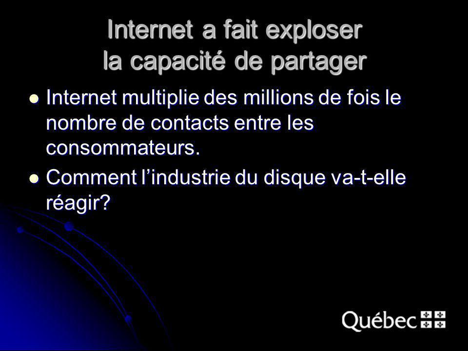 Internet a fait exploser la capacité de partager Internet multiplie des millions de fois le nombre de contacts entre les consommateurs.