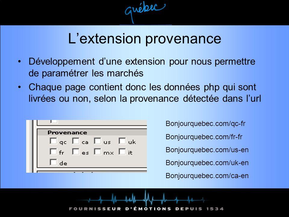 Lextension provenance Développement dune extension pour nous permettre de paramétrer les marchés Chaque page contient donc les données php qui sont livrées ou non, selon la provenance détectée dans lurl Bonjourquebec.com/qc-fr Bonjourquebec.com/fr-fr Bonjourquebec.com/us-en Bonjourquebec.com/uk-en Bonjourquebec.com/ca-en