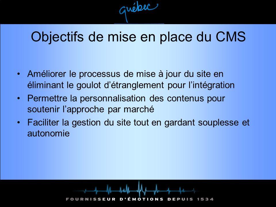 Objectifs de mise en place du CMS Améliorer le processus de mise à jour du site en éliminant le goulot détranglement pour lintégration Permettre la personnalisation des contenus pour soutenir lapproche par marché Faciliter la gestion du site tout en gardant souplesse et autonomie