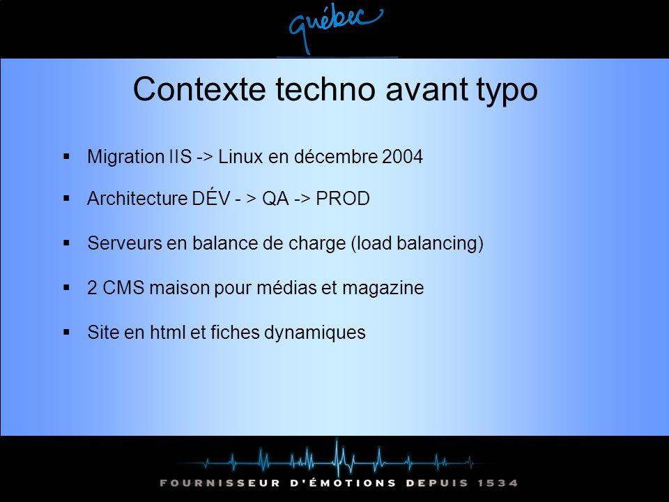 Migration IIS -> Linux en décembre 2004 Architecture DÉV - > QA -> PROD Serveurs en balance de charge (load balancing) 2 CMS maison pour médias et magazine Site en html et fiches dynamiques Contexte techno avant typo
