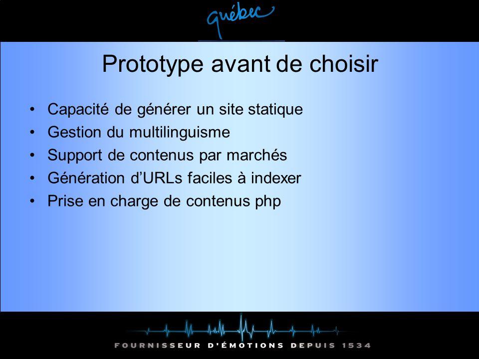 Prototype avant de choisir Capacité de générer un site statique Gestion du multilinguisme Support de contenus par marchés Génération dURLs faciles à indexer Prise en charge de contenus php