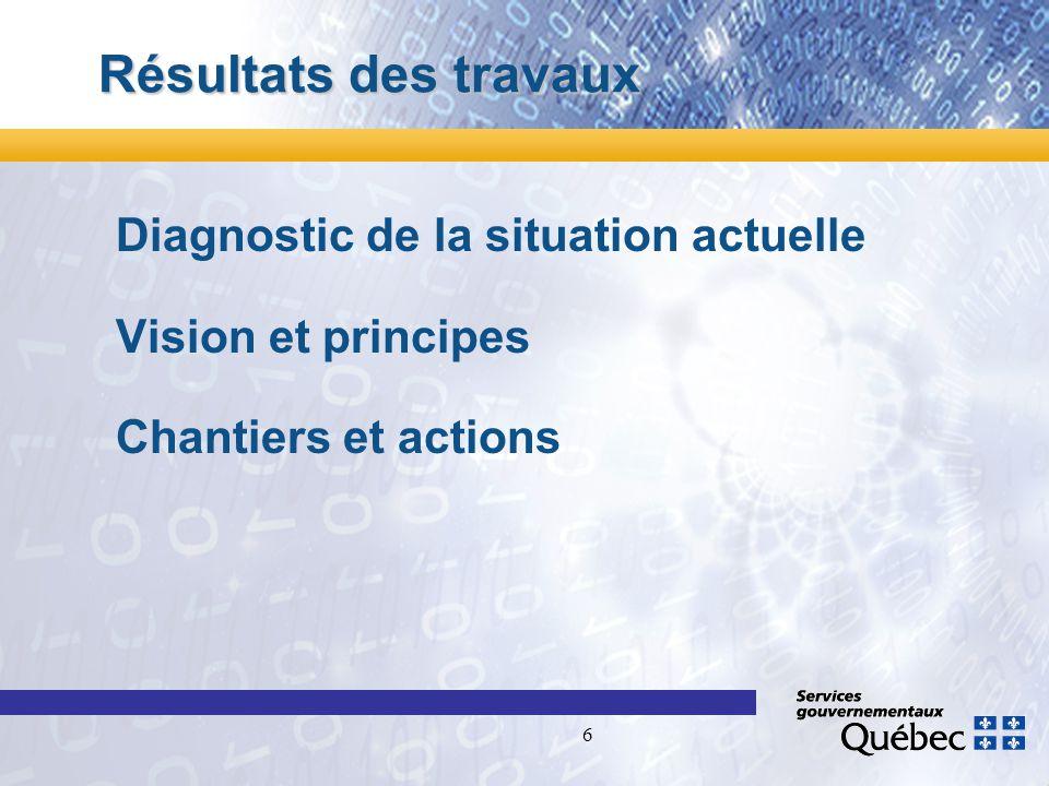 6 Résultats des travaux Diagnostic de la situation actuelle Vision et principes Chantiers et actions