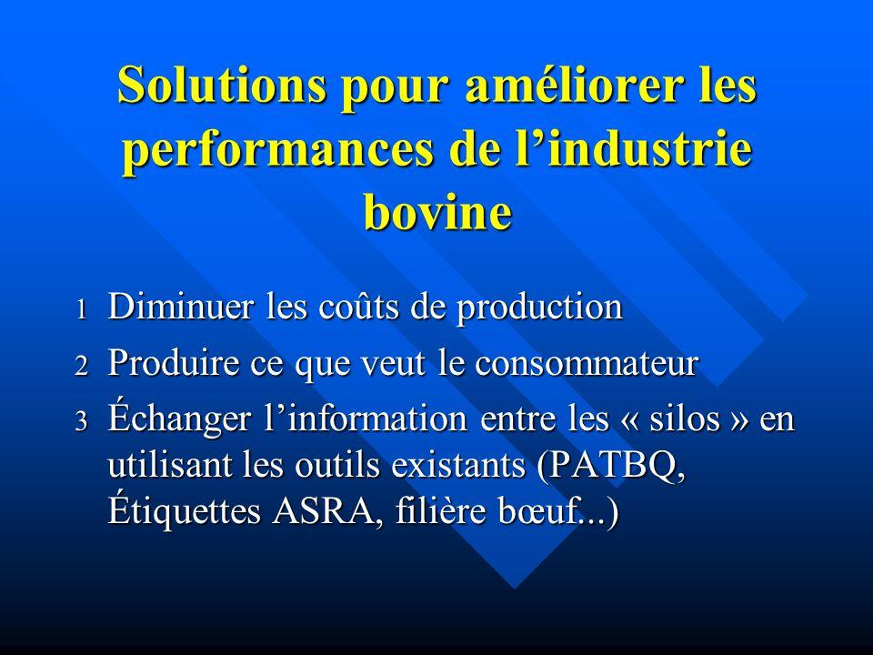 Solutions pour améliorer les performances de lindustrie bovine 1 Diminuer les coûts de production 2 Produire ce que veut le consommateur 3 Échanger li