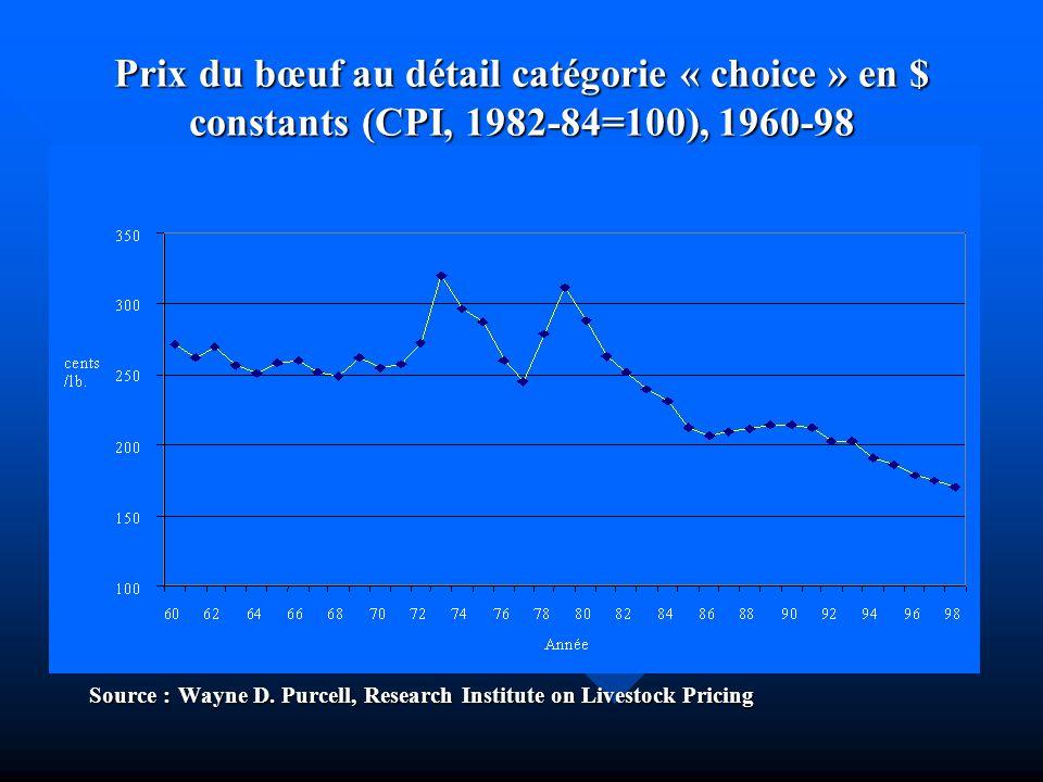 Prix du bœuf au détail catégorie « choice » en $ constants (CPI, 1982-84=100), 1960-98 Source : Wayne D. Purcell, Research Institute on Livestock Pric