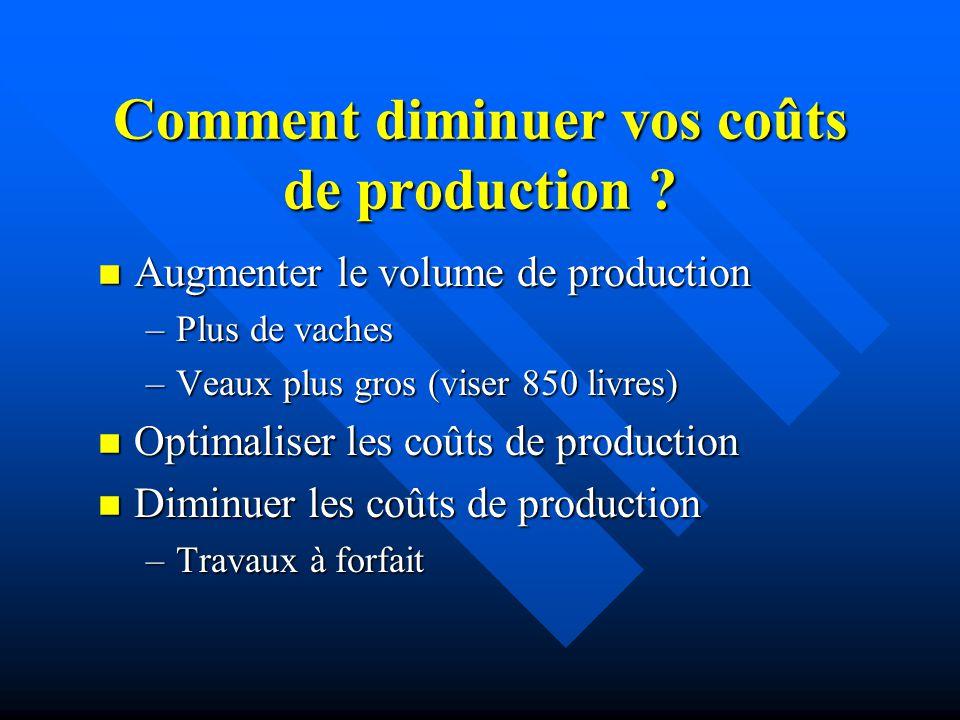 Comment diminuer vos coûts de production ? n Augmenter le volume de production –Plus de vaches –Veaux plus gros (viser 850 livres) n Optimaliser les c