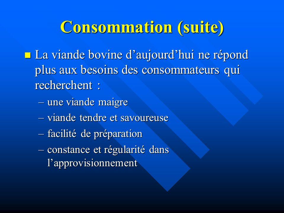 Consommation (suite) n La viande bovine daujourdhui ne répond plus aux besoins des consommateurs qui recherchent : –une viande maigre –viande tendre e