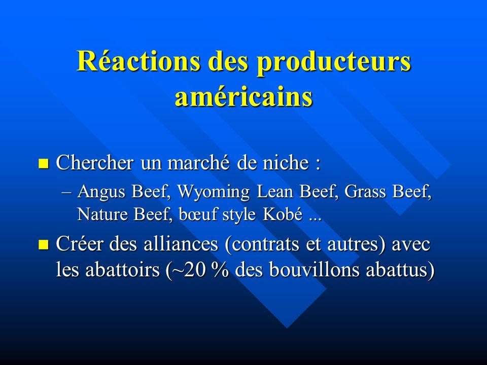 Réactions des producteurs américains n Chercher un marché de niche : –Angus Beef, Wyoming Lean Beef, Grass Beef, Nature Beef, bœuf style Kobé... n Cré