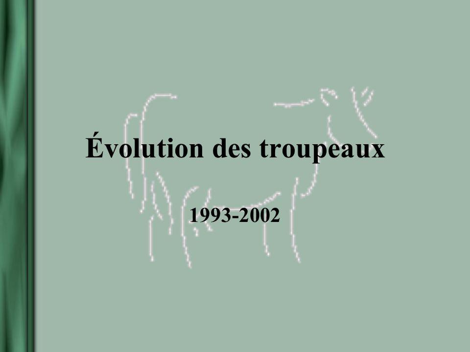 Évolution des troupeaux 1993-2002
