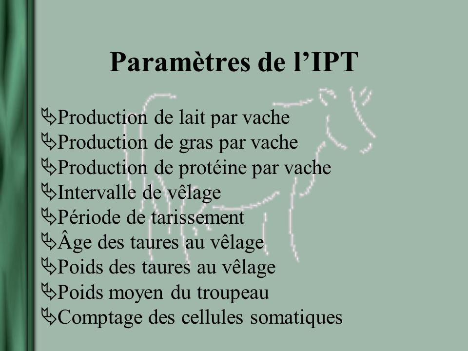 Paramètres de lIPT Production de lait par vache Production de gras par vache Production de protéine par vache Intervalle de vêlage Période de tarissement Âge des taures au vêlage Poids des taures au vêlage Poids moyen du troupeau Comptage des cellules somatiques