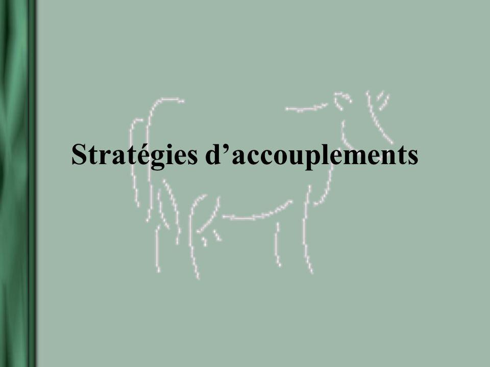Stratégies daccouplements