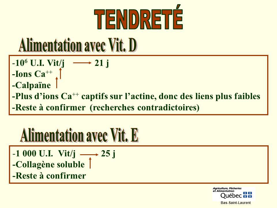 Bas-Saint-Laurent -10 6 U.I. Vit/j 21 j -Ions Ca ++ -Calpaïne -Plus dions Ca ++ captifs sur lactine, donc des liens plus faibles -Reste à confirmer (r