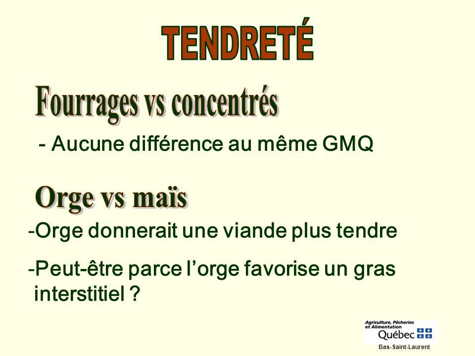 - Aucune différence au même GMQ -Orge donnerait une viande plus tendre -Peut-être parce lorge favorise un gras interstitiel ? Bas-Saint-Laurent