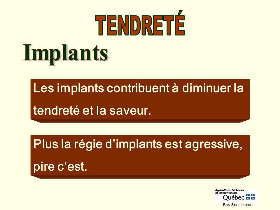 Les implants contribuent à diminuer la tendreté et la saveur. Plus la régie dimplants est agressive, pire cest. Bas-Saint-Laurent
