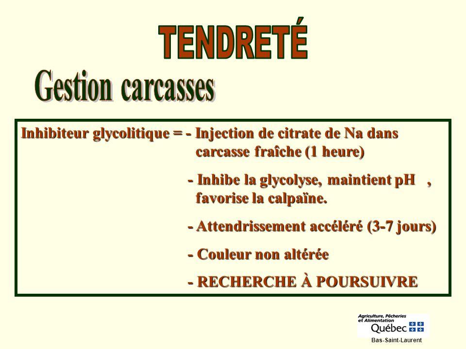 Inhibiteur glycolitique = - Injection de citrate de Na dans carcasse fraîche (1 heure) - Inhibe la glycolyse, maintient pH, favorise la calpaïne. - In