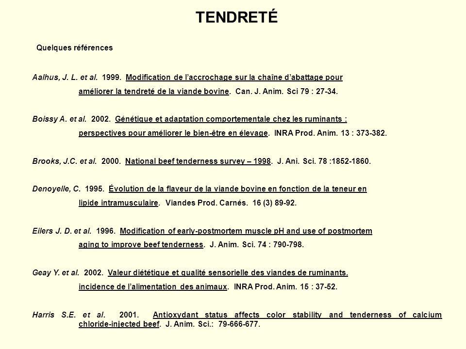 TENDRETÉ Quelques références Aalhus, J. L. et al. 1999. Modification de laccrochage sur la chaîne dabattage pour améliorer la tendreté de la viande bo