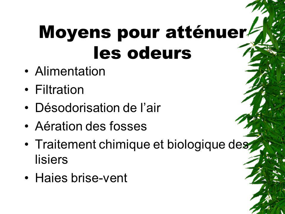 Moyens pour atténuer les odeurs Alimentation Filtration Désodorisation de lair Aération des fosses Traitement chimique et biologique des lisiers Haies brise-vent
