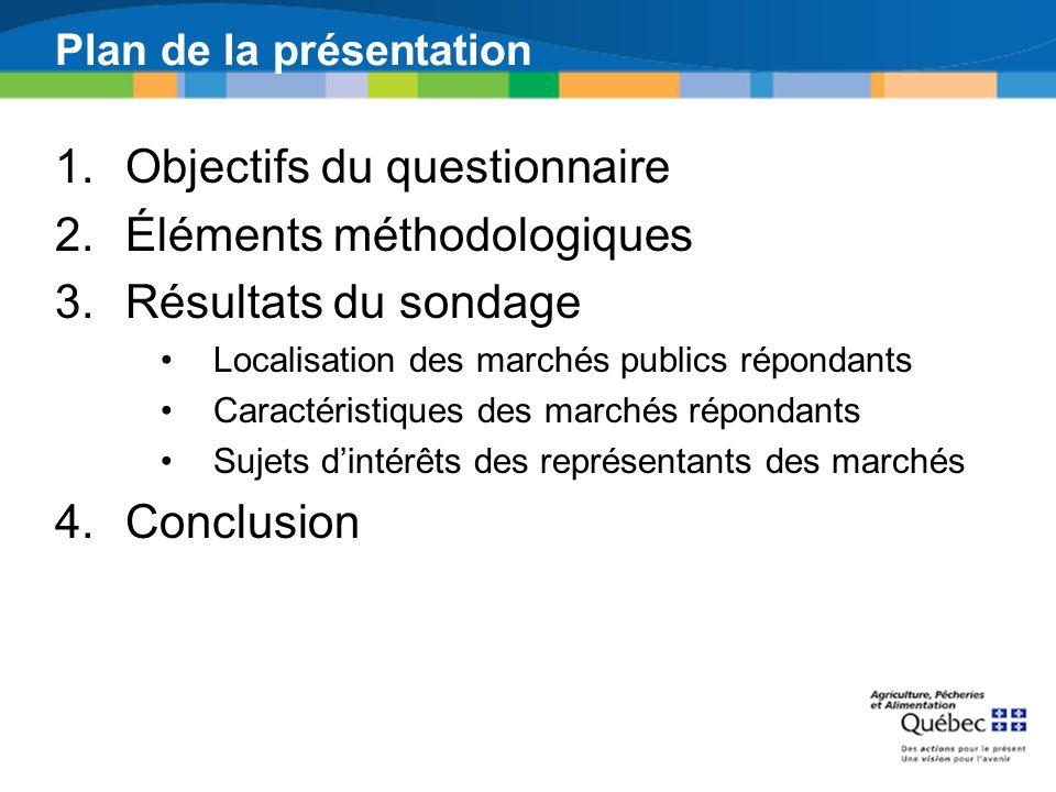 Plan de la présentation 1.Objectifs du questionnaire 2.Éléments méthodologiques 3.Résultats du sondage Localisation des marchés publics répondants Car