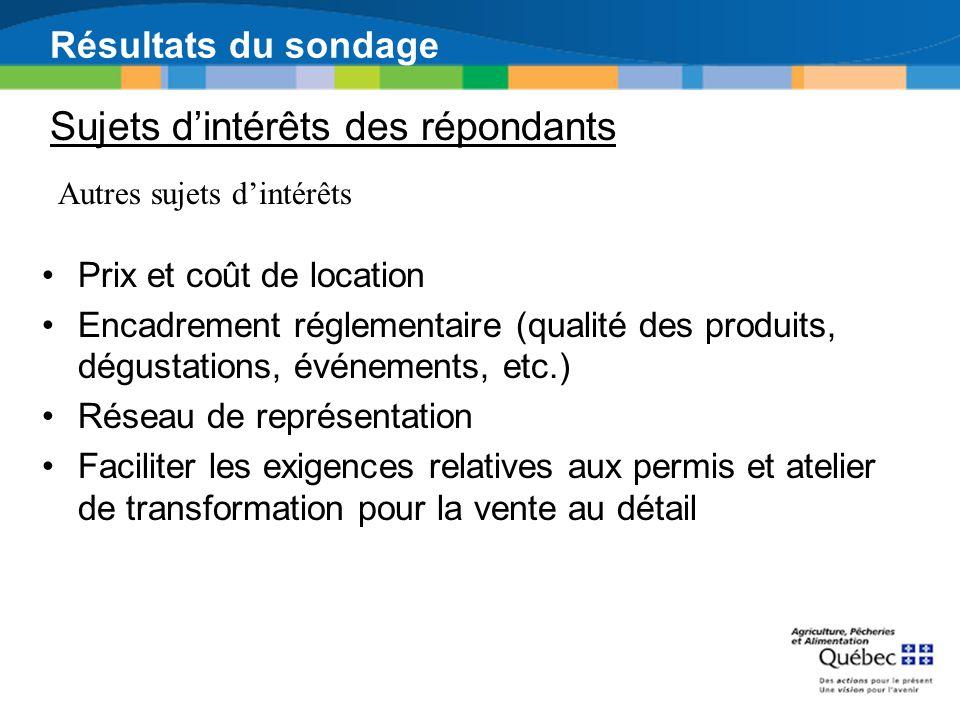 Résultats du sondage Prix et coût de location Encadrement réglementaire (qualité des produits, dégustations, événements, etc.) Réseau de représentatio