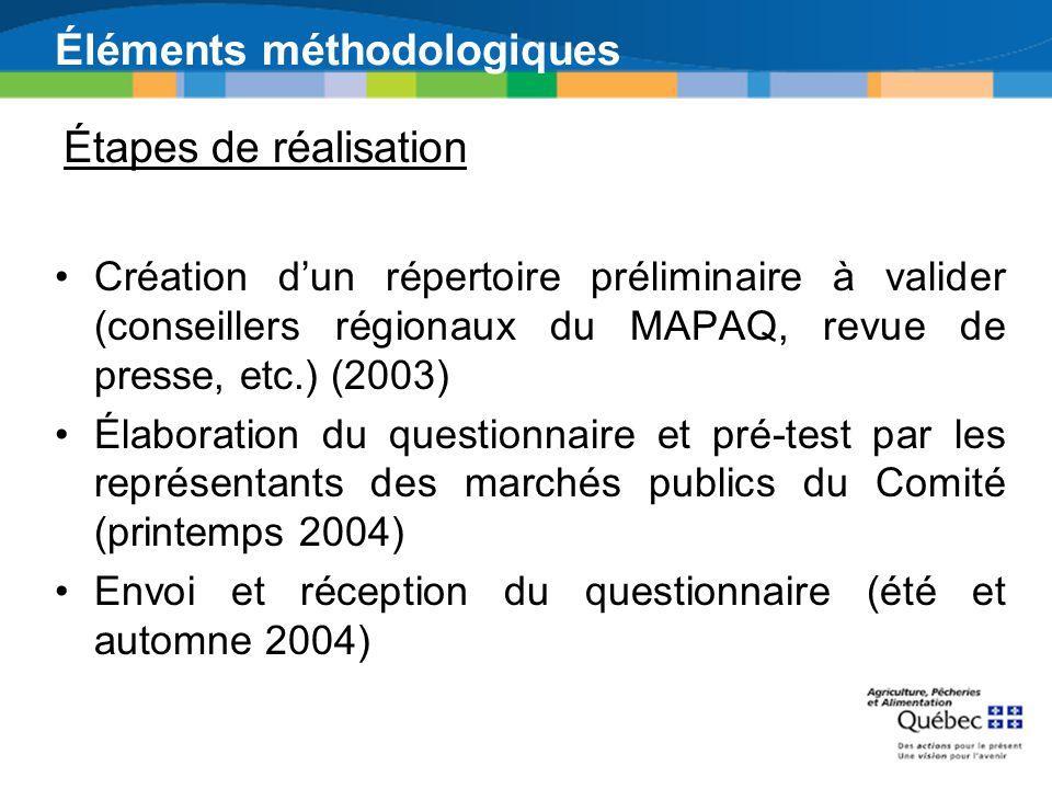 Éléments méthodologiques Création dun répertoire préliminaire à valider (conseillers régionaux du MAPAQ, revue de presse, etc.) (2003) Élaboration du