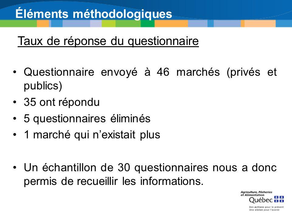 Éléments méthodologiques Questionnaire envoyé à 46 marchés (privés et publics) 35 ont répondu 5 questionnaires éliminés 1 marché qui nexistait plus Un