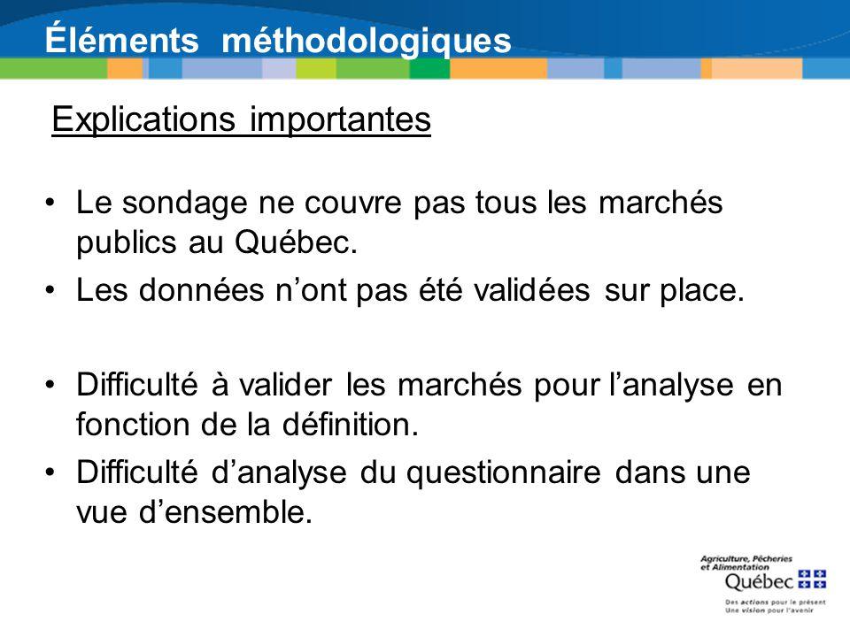 Éléments méthodologiques Explications importantes Le sondage ne couvre pas tous les marchés publics au Québec. Les données nont pas été validées sur p