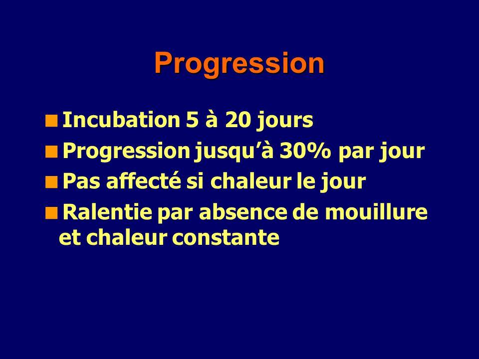 Progression Incubation 5 à 20 jours Progression jusquà 30% par jour Pas affecté si chaleur le jour Ralentie par absence de mouillure et chaleur consta