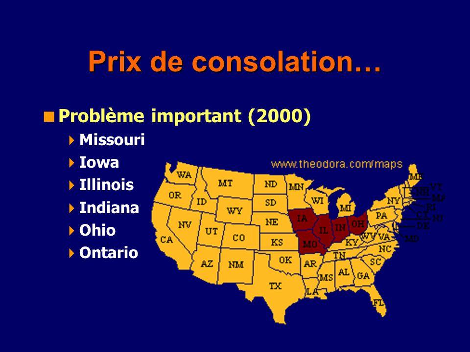 Prix de consolation… Problème important (2000) Missouri Iowa Illinois Indiana Ohio Ontario