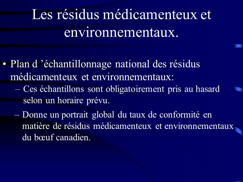 Les résidus médicamenteux et environnementaux. –Donne un portrait global du taux de conformité en matière de résidus médicamenteux et environnementaux
