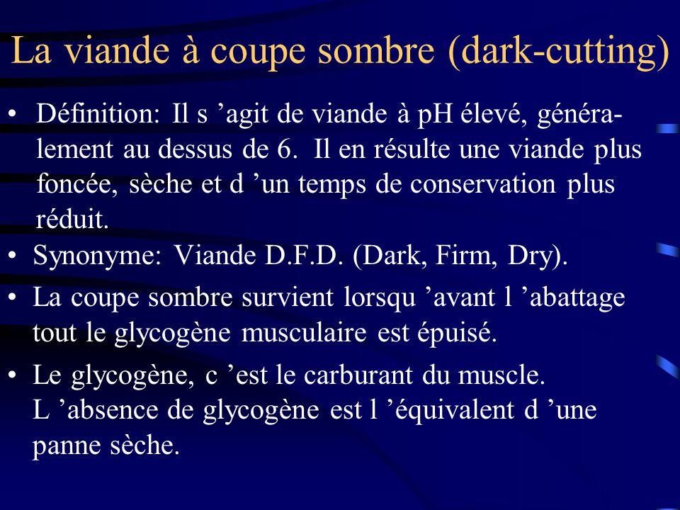 La viande à coupe sombre (dark-cutting) Synonyme: Viande D.F.D. (Dark, Firm, Dry). La coupe sombre survient lorsqu avant l abattage tout le glycogène