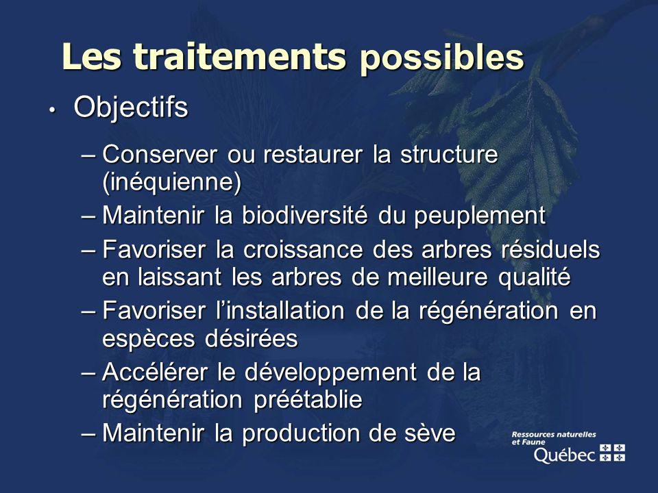 Les traitements possibles Objectifs Objectifs –Conserver ou restaurer la structure (inéquienne) –Maintenir la biodiversité du peuplement –Favoriser la