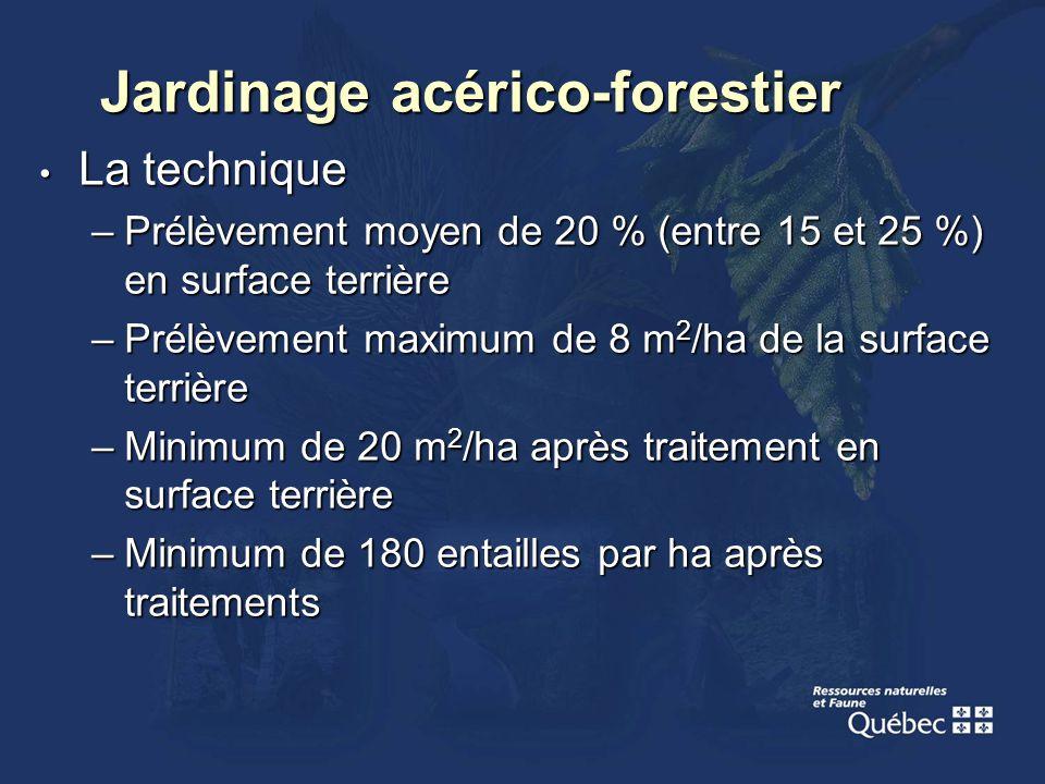 La technique La technique –Prélèvement moyen de 20 % (entre 15 et 25 %) en surface terrière –Prélèvement maximum de 8 m 2 /ha de la surface terrière –