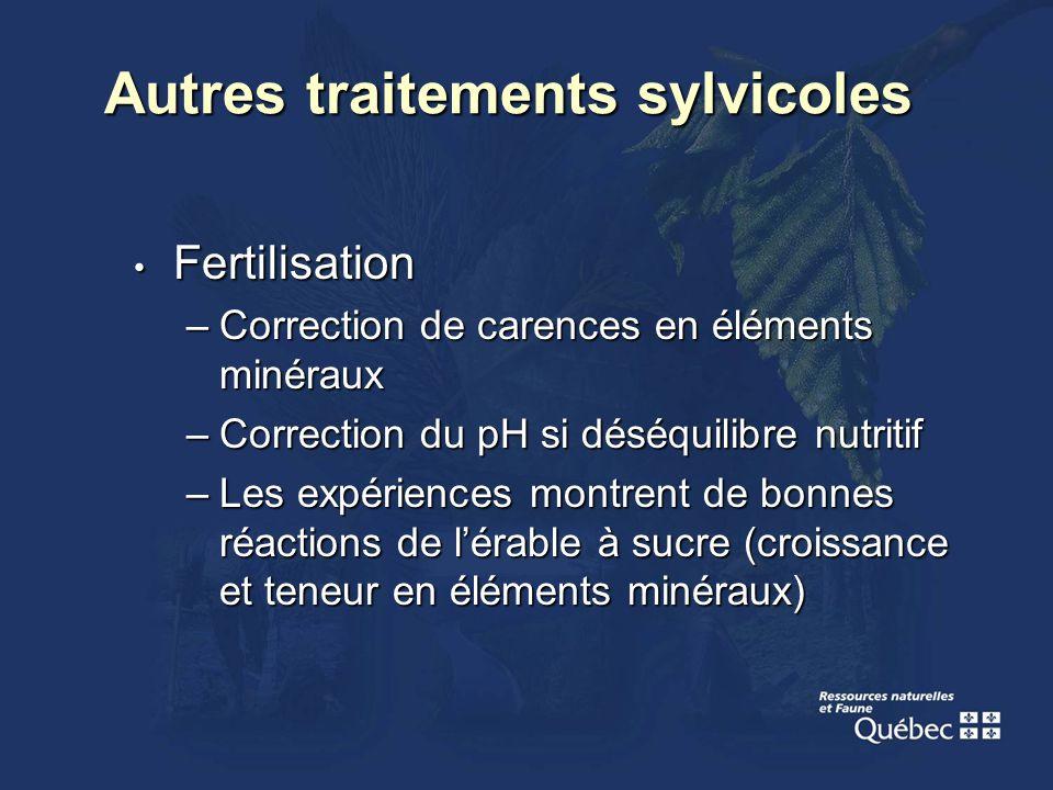 Autres traitements sylvicoles Fertilisation Fertilisation –Correction de carences en éléments minéraux –Correction du pH si déséquilibre nutritif –Les