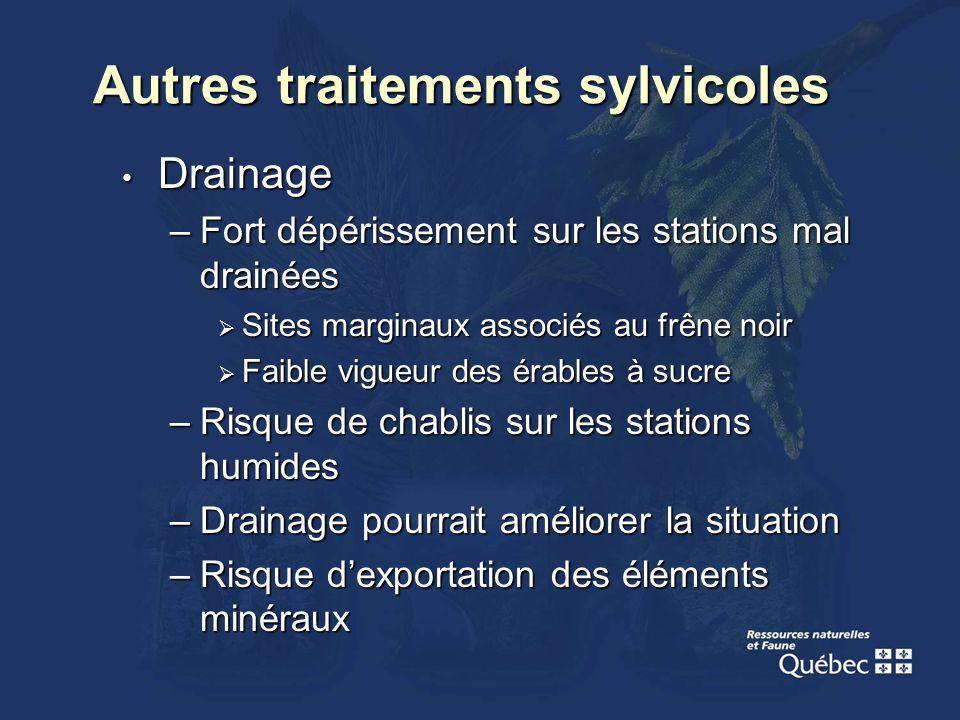 Autres traitements sylvicoles Drainage Drainage –Fort dépérissement sur les stations mal drainées Sites marginaux associés au frêne noir Sites margina