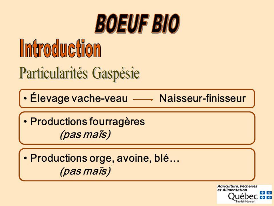 Élevage vache-veau Naisseur-finisseur Productions fourragères (pas maïs) Productions orge, avoine, blé… (pas maïs)