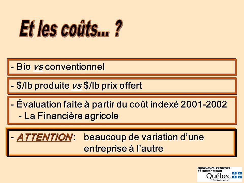 - $/lb produite vs $/lb prix offert - Bio vs conventionnel - Évaluation faite à partir du coût indexé 2001-2002 - La Financière agricole - ATTENTION :beaucoup de variation dune entreprise à lautre