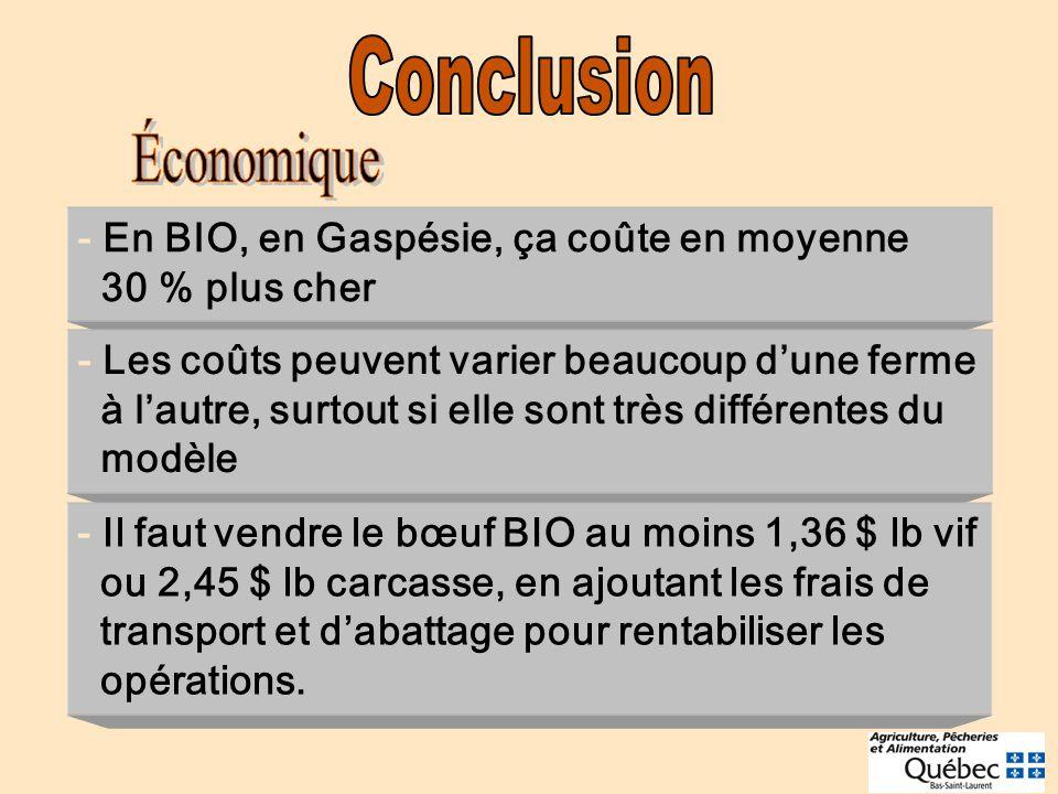- En BIO, en Gaspésie, ça coûte en moyenne 30 % plus cher - Les coûts peuvent varier beaucoup dune ferme à lautre, surtout si elle sont très différent