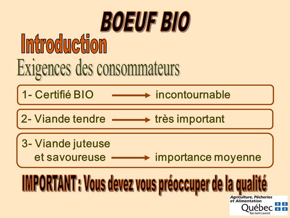 1- Certifié BIO incontournable2- Viande tendre très important 3- Viande juteuse et savoureuse importance moyenne