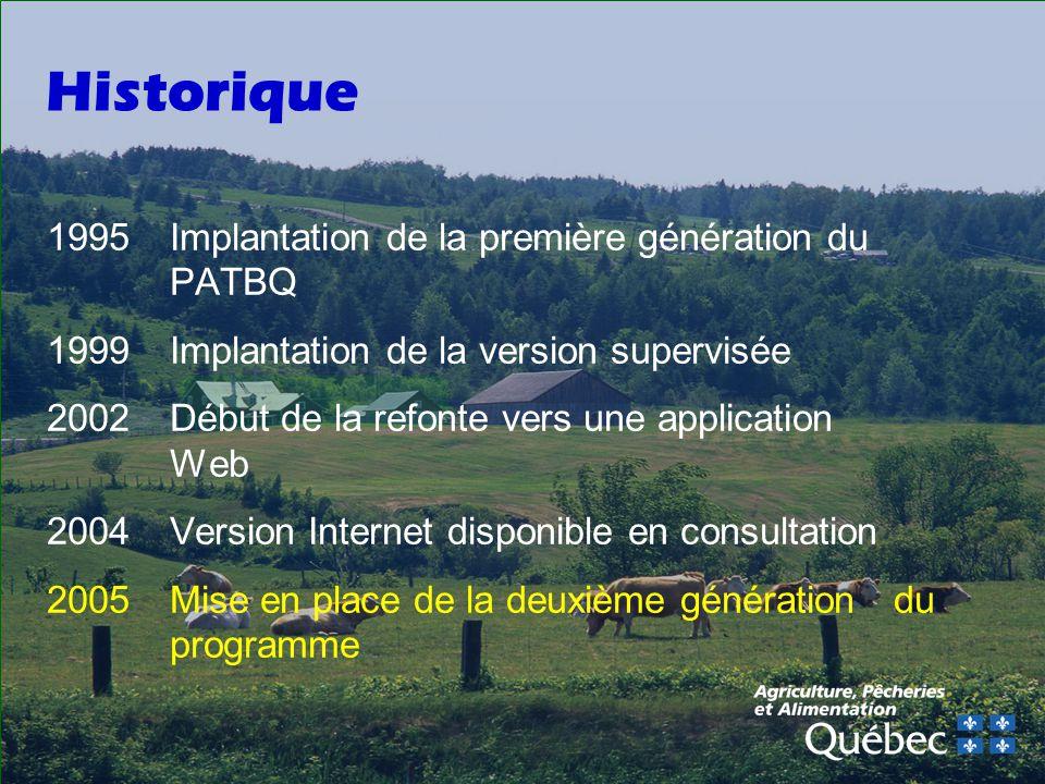 Historique 1995Implantation de la première génération du PATBQ 1999Implantation de la version supervisée 2002Début de la refonte vers une application Web 2004Version Internet disponible en consultation 2005Mise en place de la deuxième génération du programme