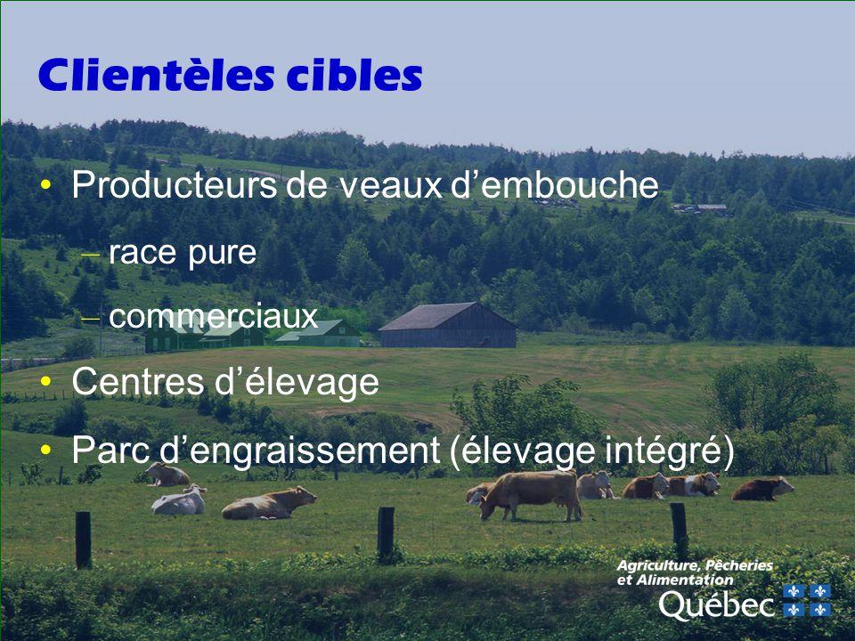 Clientèles cibles Producteurs de veaux dembouche – race pure – commerciaux Centres délevage Parc dengraissement (élevage intégré)