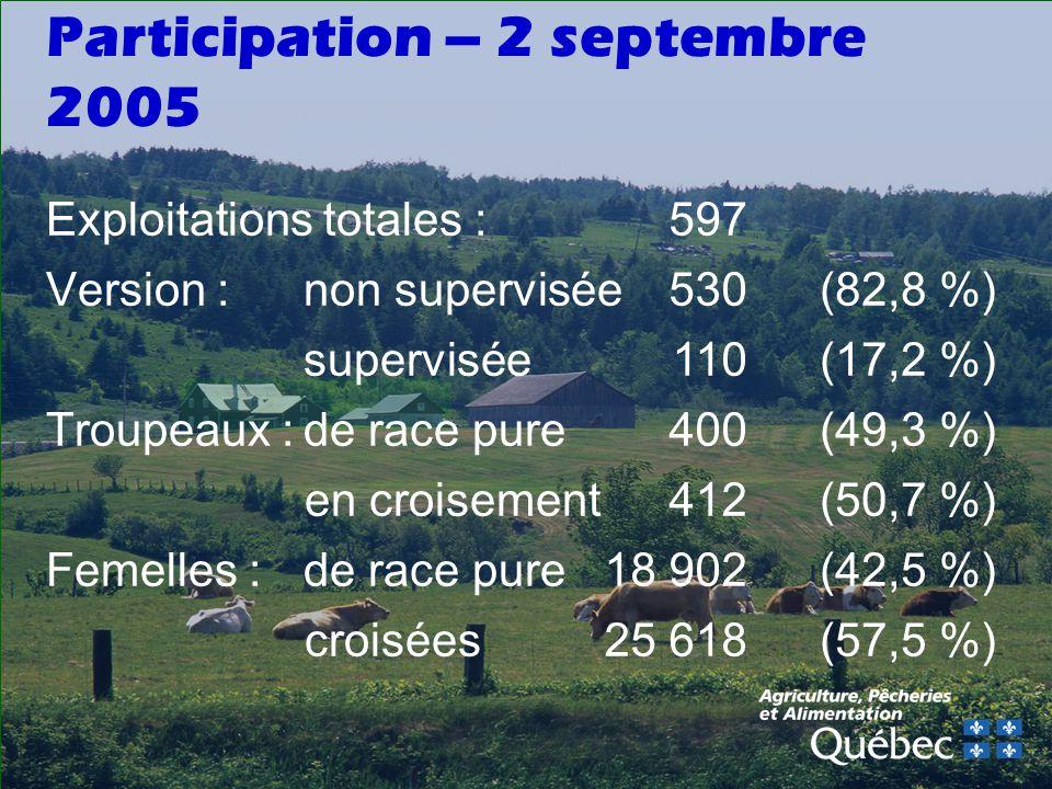 Participation – 2 septembre 2005 Exploitations totales : Version :non supervisée supervisée Troupeaux :de race pure en croisement Femelles :de race pure croisées 597 530 110 400 412 18 902 25 618 (82,8 %) (17,2 %) (49,3 %) (50,7 %) (42,5 %) (57,5 %)
