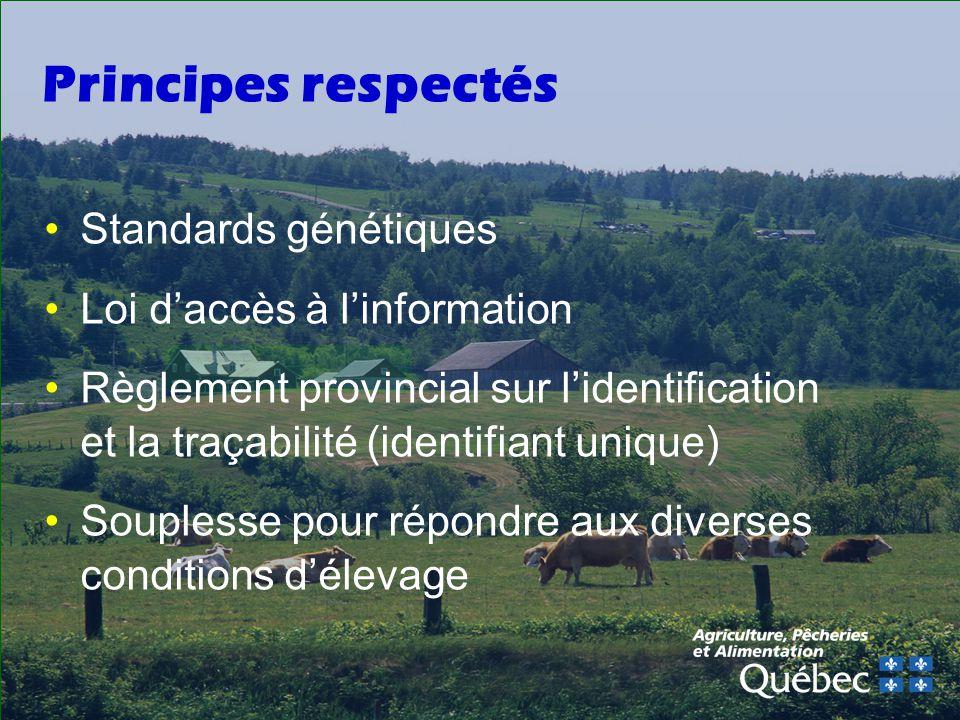 Principes respectés Standards génétiques Loi daccès à linformation Règlement provincial sur lidentification et la traçabilité (identifiant unique) Souplesse pour répondre aux diverses conditions délevage